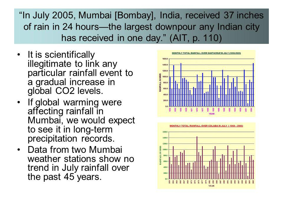 In July 2005, Mumbai [Bombay], India, received 37 inches of rain in 24 hours—the largest downpour any Indian city has received in one day. (AIT, p. 110)